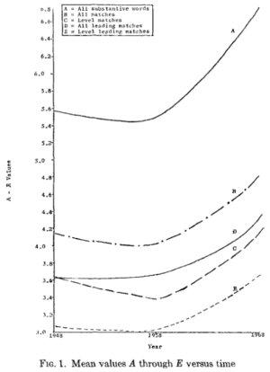 Tocatlian (1970) Fig. 1